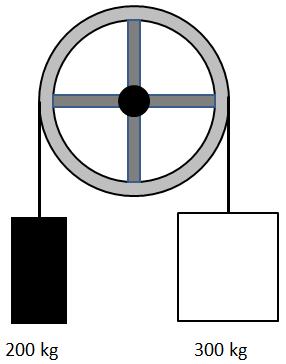 aviatik 2012 2 systemphysik. Black Bedroom Furniture Sets. Home Design Ideas