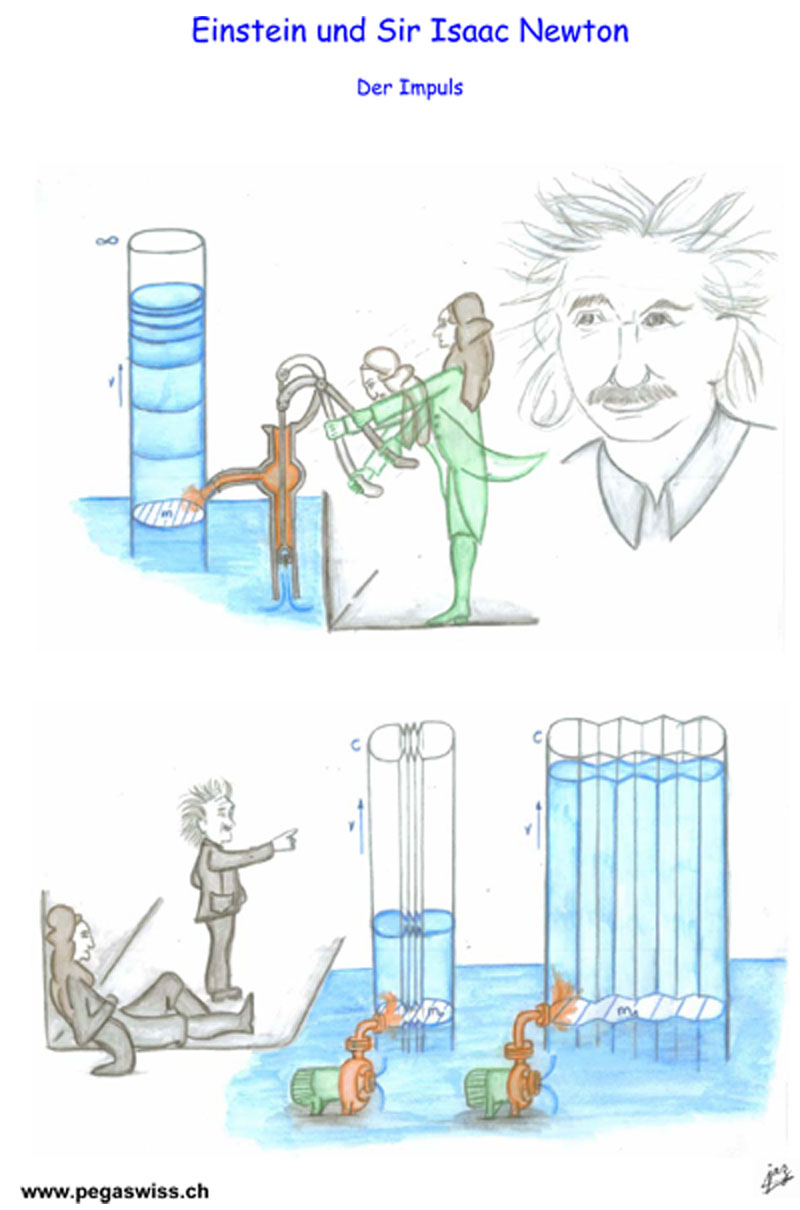 newton vs einstein essay Is determinism is the philosophical idea that every event or state of affairs dnce ve/veya gzlemler) araclyla sistematik bir tech newton vs einstein essay news and expert opinion from the.