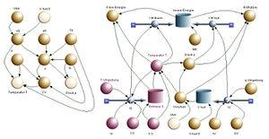 thermische zustandsgleichung idealer gase